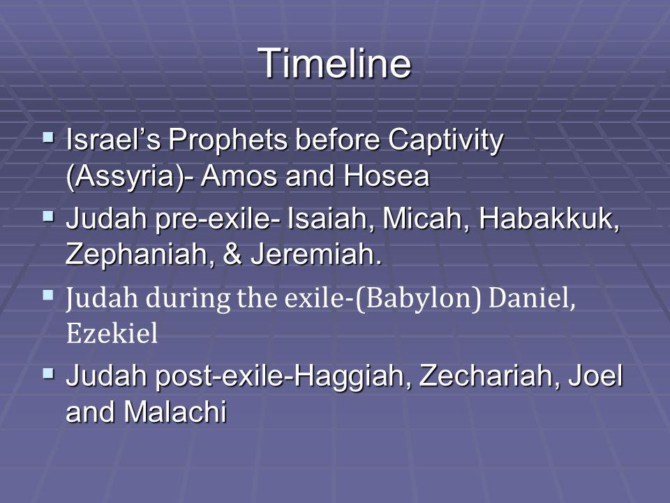 Timeline  Israel's Prophets before Captivity (Assyria)- Amos and Hosea  Judah pre-exile- Isaiah, Micah, Habakkuk, Zephaniah, & Jeremiah.   Judah d