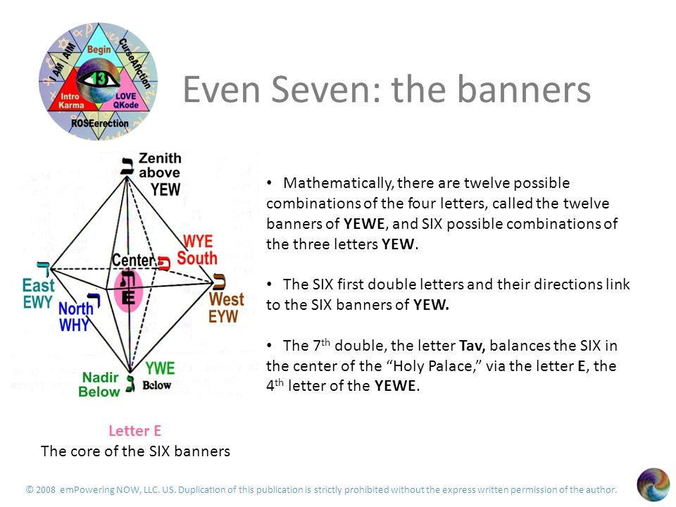 Even Seven: the banners © 2008 emPowering NOW, LLC.
