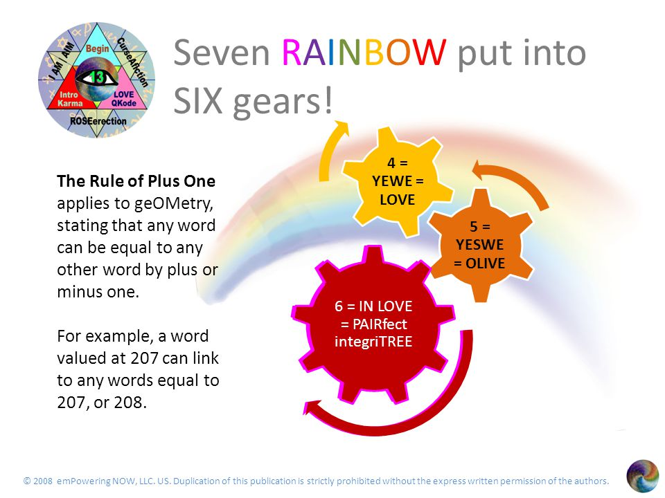 When seven RAINBOW shades get into SIX gears. © 2008 emPowering NOW, LLC.