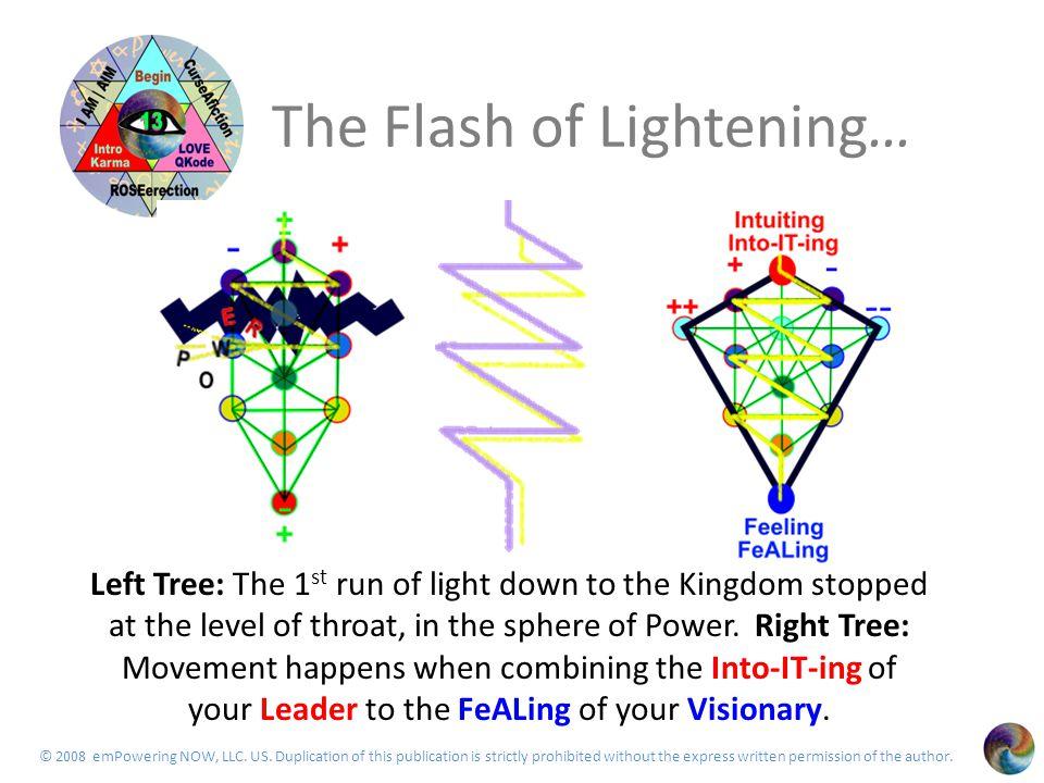 The Flash of Lightening… © 2008 emPowering NOW, LLC.