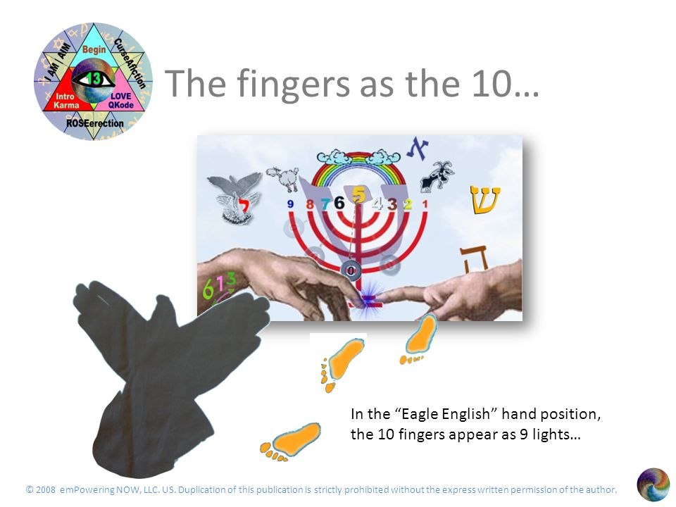 The fingers of the 10 digits © 2008 emPowering NOW, LLC.