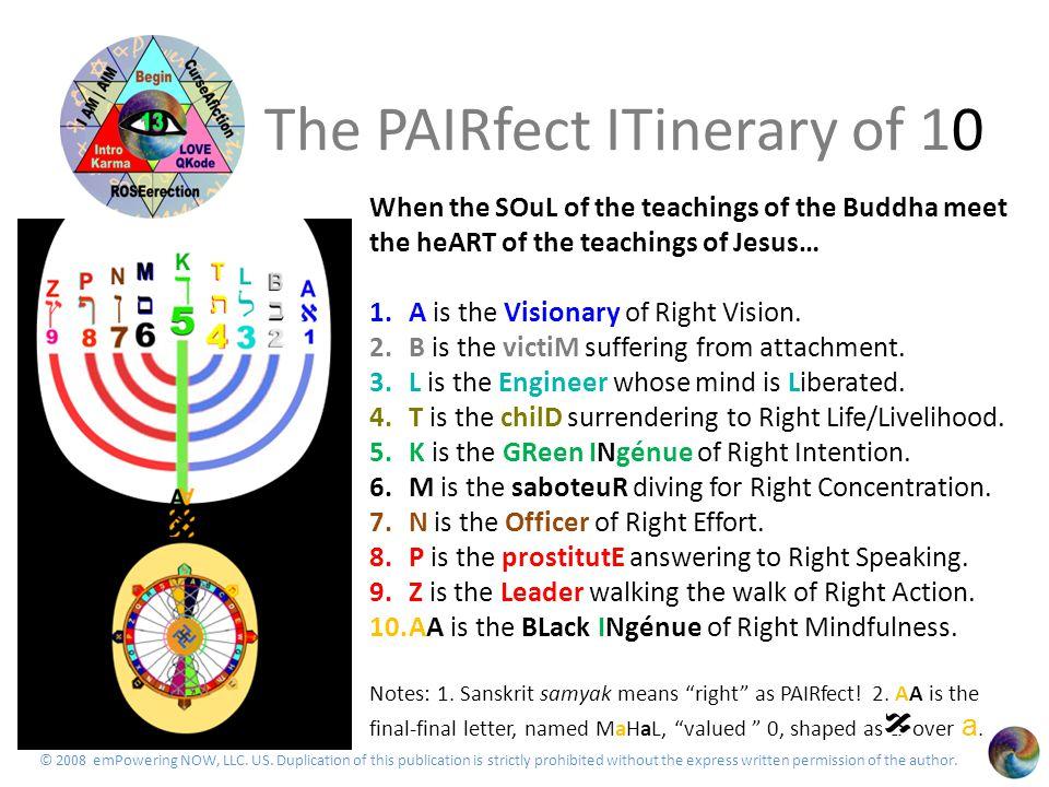 The Wheel of Transformation 10 = 8 spokes + 1 rim + 1 hub © 2008 emPowering NOW, LLC.