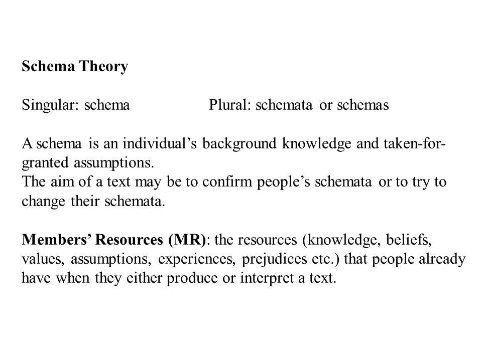 Schema Theory Singular: schema Plural: schemata or schemas A schema is an individual's background knowledge and taken-for- granted assumptions.