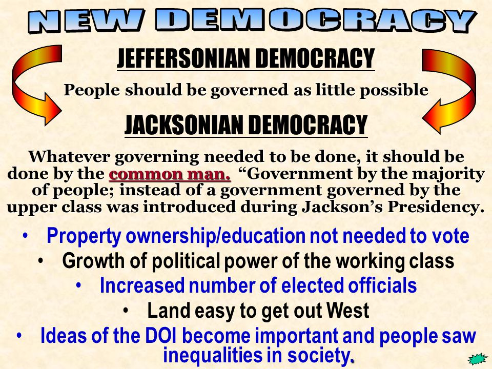 JEFFERSONIAN DEMOCRACY People should be governed as little possible JACKSONIAN DEMOCRACY Whatever governing needed to be done, it should be done by th