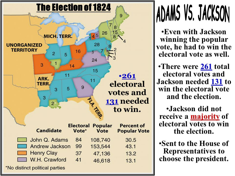 Even with Jackson winning the popular vote, he had to win the electoral vote as well. 261 131There were 261 total electoral votes and Jackson needed 1
