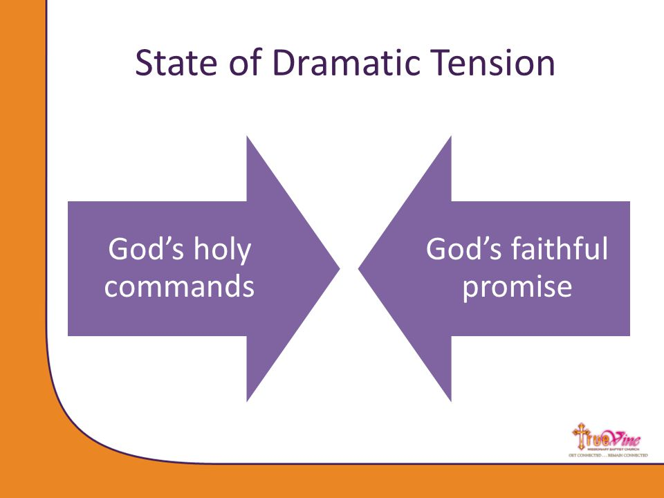 State of Dramatic Tension God's holy commands God's faithful promise