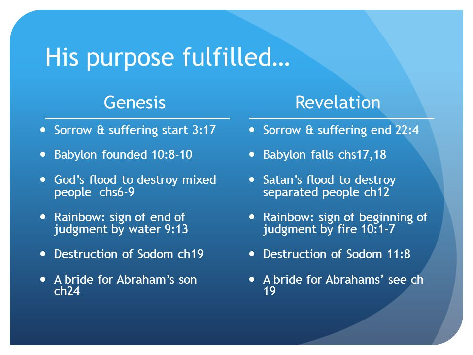 His purpose fulfilled… Genesis Sorrow & suffering start 3:17 Babylon founded 10:8-10 God's flood to destroy mixed people chs6-9 Rainbow: sign of end of judgment by water 9:13 Destruction of Sodom ch19 A bride for Abraham's son ch24 Revelation Sorrow & suffering end 22:4 Babylon falls chs17,18 Satan's flood to destroy separated people ch12 Rainbow: sign of beginning of judgment by fire 10:1-7 Destruction of Sodom 11:8 A bride for Abrahams' see ch 19