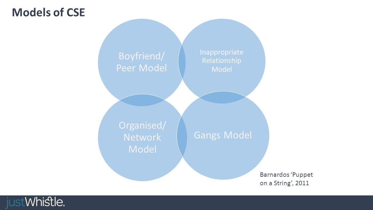 Models of CSE Boyfriend/ Peer Model Organised/ Network Model Inappropriate Relationship Model Gangs Model Barnardos 'Puppet on a String', 2011