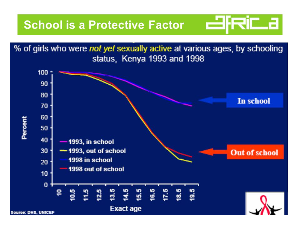 School is a Protective Factor
