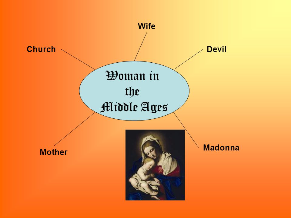 Woman in the Middle Ages Devil Mother Church Madonna Wife