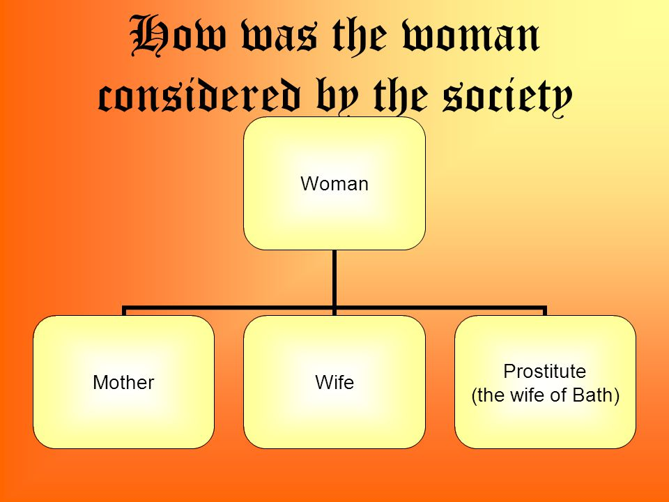 How was the woman considered by the society Woman MotherWife Prostitute (the wife of Bath)