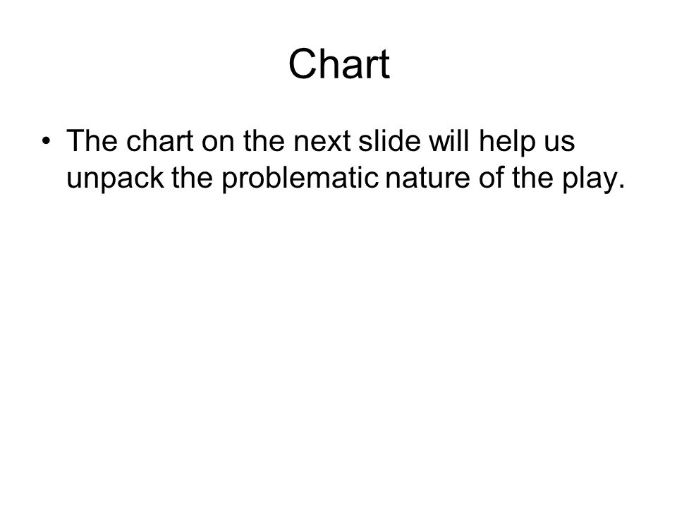 Chart The chart on the next slide will help us unpack the problematic nature of the play.