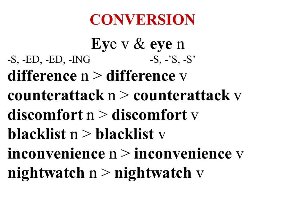 CONVERSION Eye v & eye n -S, -ED, -ED, -ING-S, -'S, -S' difference n > difference v counterattack n > counterattack v discomfort n > discomfort v blac