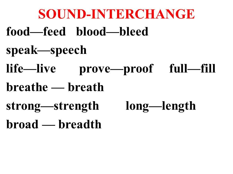 SOUND-INTERCHANGE food—feedblood—bleed speak—speech life—live prove—prooffull—fill breathe — breath strong—strength long—length broad — breadth