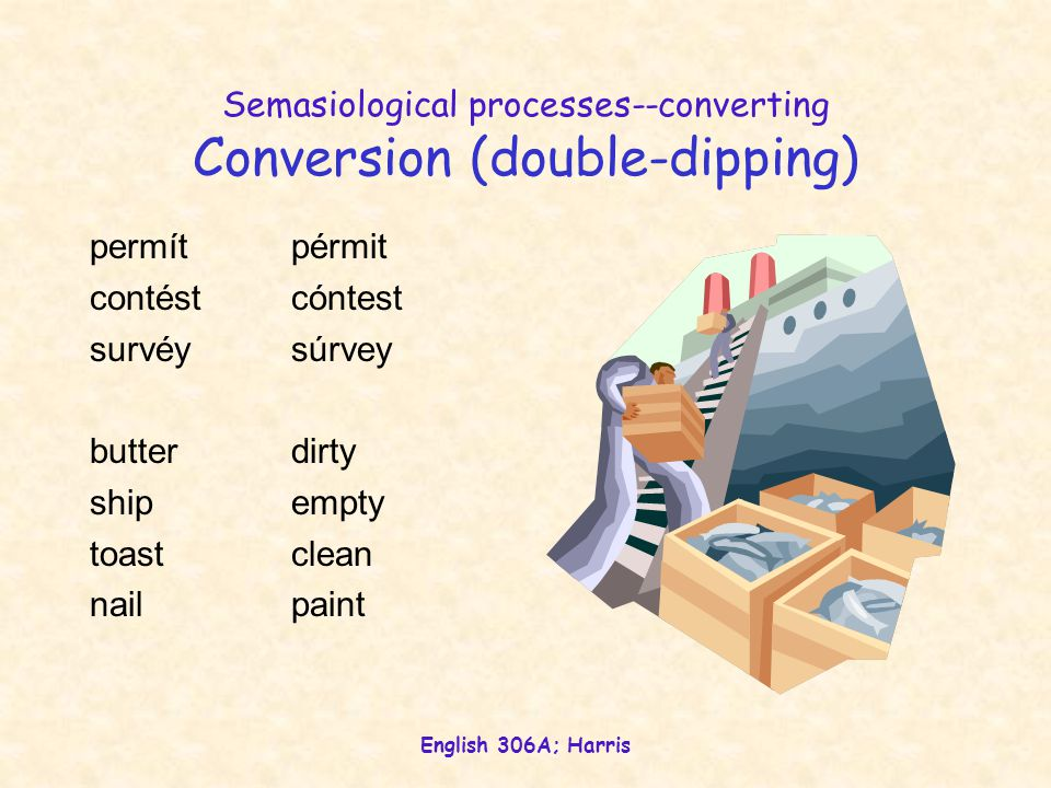 English 306A; Harris Semasiological processes--combining and reducing Blends Current-usage comparison with parallel terms Multiple words Phonologically and conceptually similar Historical comparison Multiple words Phonologically and conceptually similar