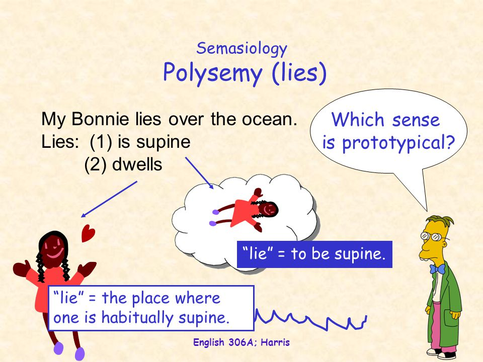 English 306A; Harris Semasiology Polysemy (bear) Tolerate (I can't bear his jokes.) Give testimony (I bear witness.) Have as an identification (We bear the same name.) Give birth (She can bear children.) Produce as yield (It has been known to bear fruit.) Support the weight (That pillar bears the weight of the whole first floor.) Maintain (They bear me a grudge.)