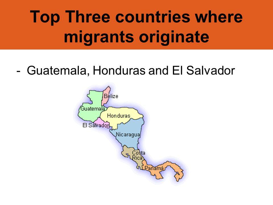 Top Three countries where migrants originate -Guatemala, Honduras and El Salvador