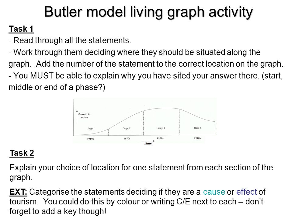Butler model living graph activity Task 1 - Read through all the statements.
