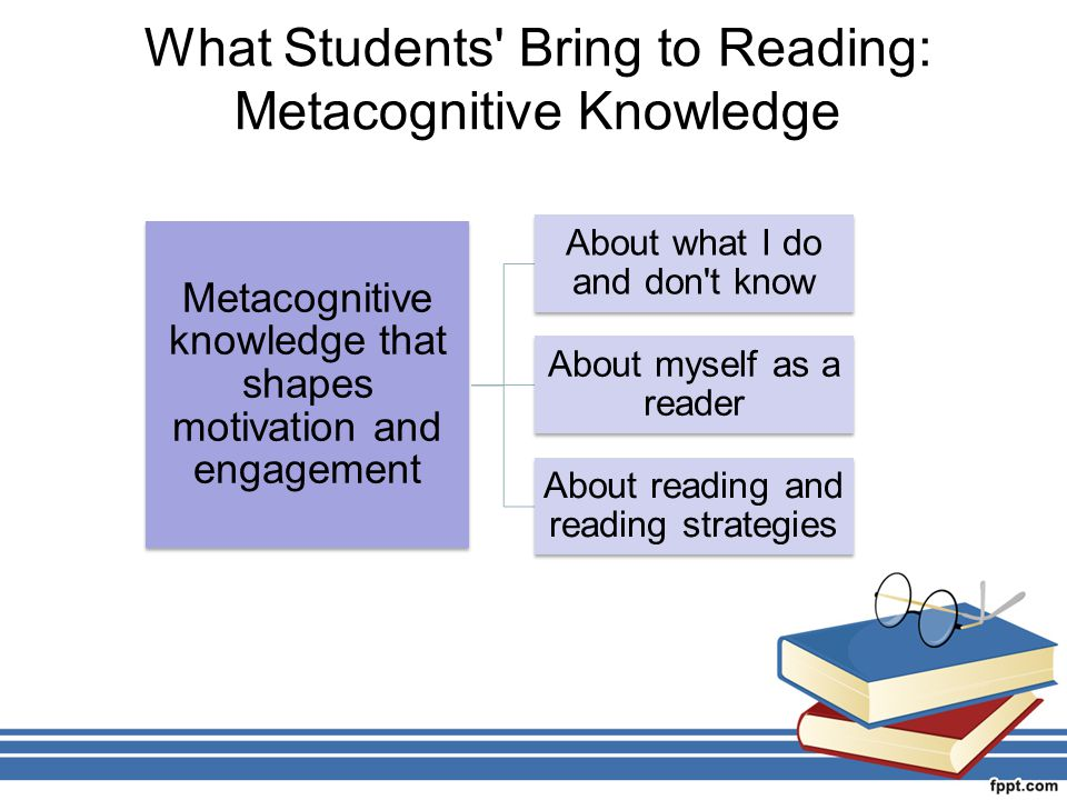 What Students' Bring to Reading: Metacognitive Knowledge Metacognitive knowledge that shapes motivation and engagement About what I do and don't know
