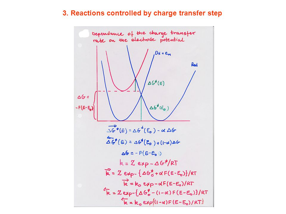 3. Reactions controlled by charge transfer step