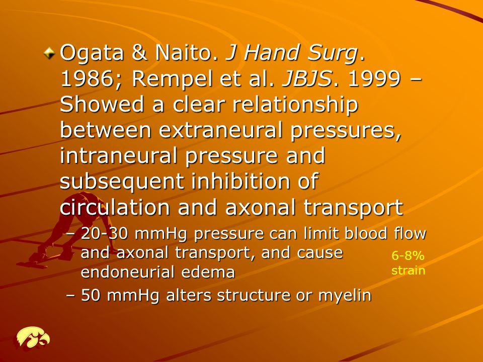 Ogata & Naito.J Hand Surg. 1986; Rempel et al. JBJS.