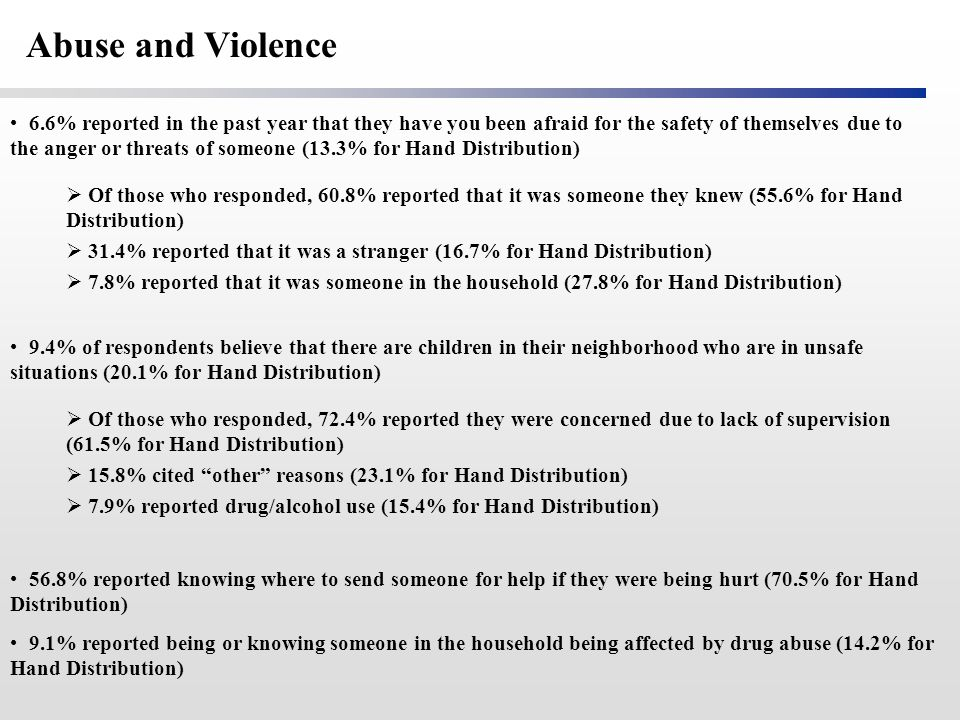 6.6% reported in the past year that they have you been afraid for the safety of themselves due to the anger or threats of someone (13.3% for Hand Dist