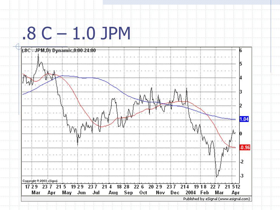 .8 C – 1.0 JPM