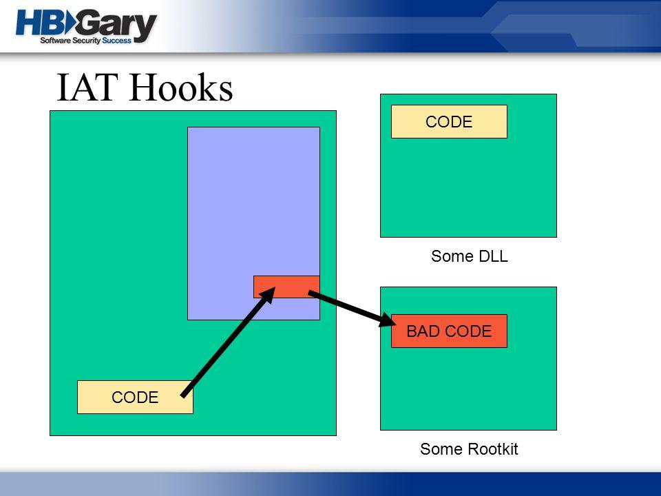 Some DLL CODE Some Rootkit BAD CODE IAT Hooks