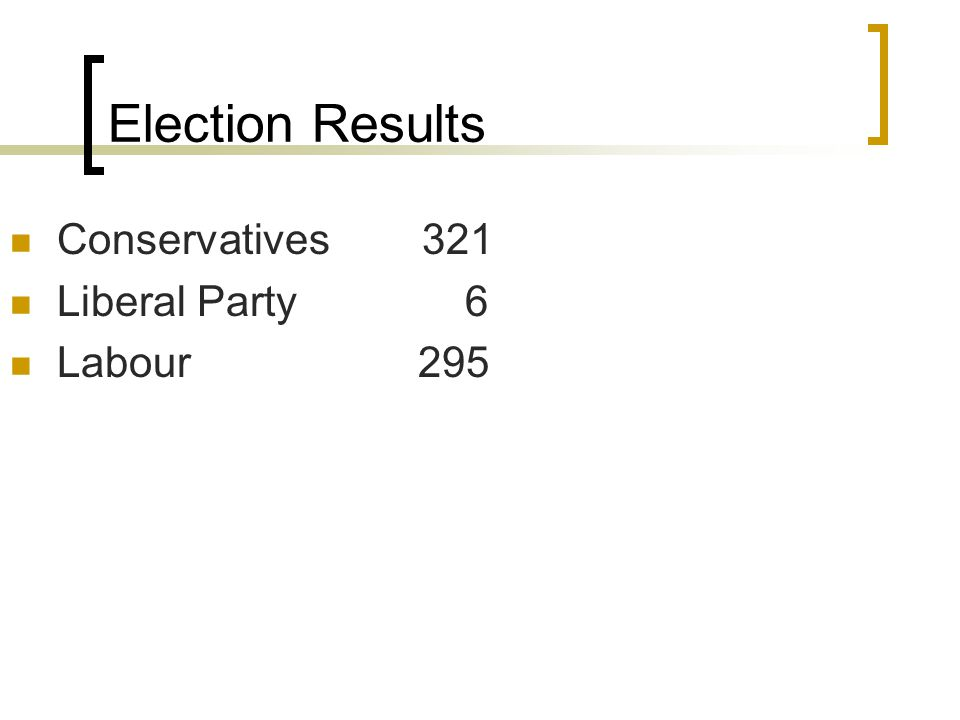Election Results Conservatives 321 Liberal Party 6 Labour 295