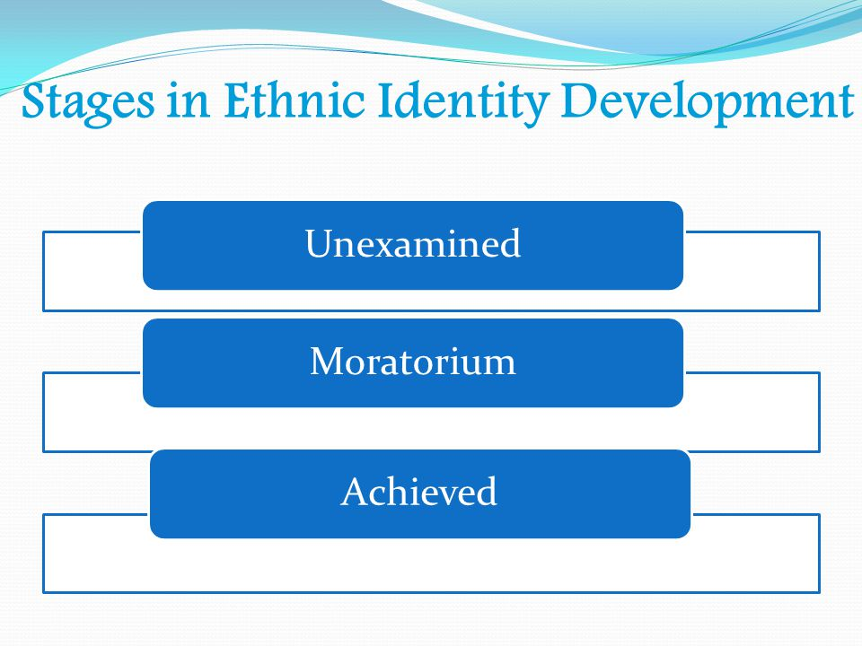 Stages in Ethnic Identity Development Unexamined MoratoriumAchieved