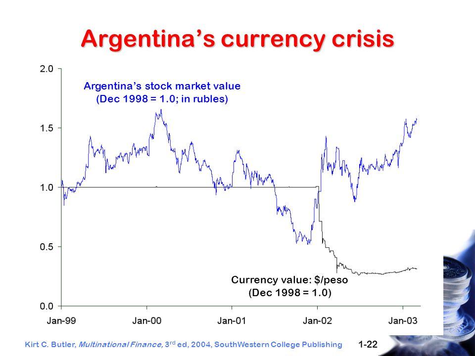 Kirt C. Butler, Multinational Finance, 3 rd ed, 2004, SouthWestern College Publishing 1-22 Argentina's stock market value (Dec 1998 = 1.0; in rubles)
