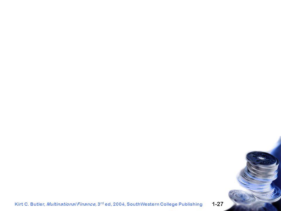 Kirt C. Butler, Multinational Finance, 3 rd ed, 2004, SouthWestern College Publishing 1-27