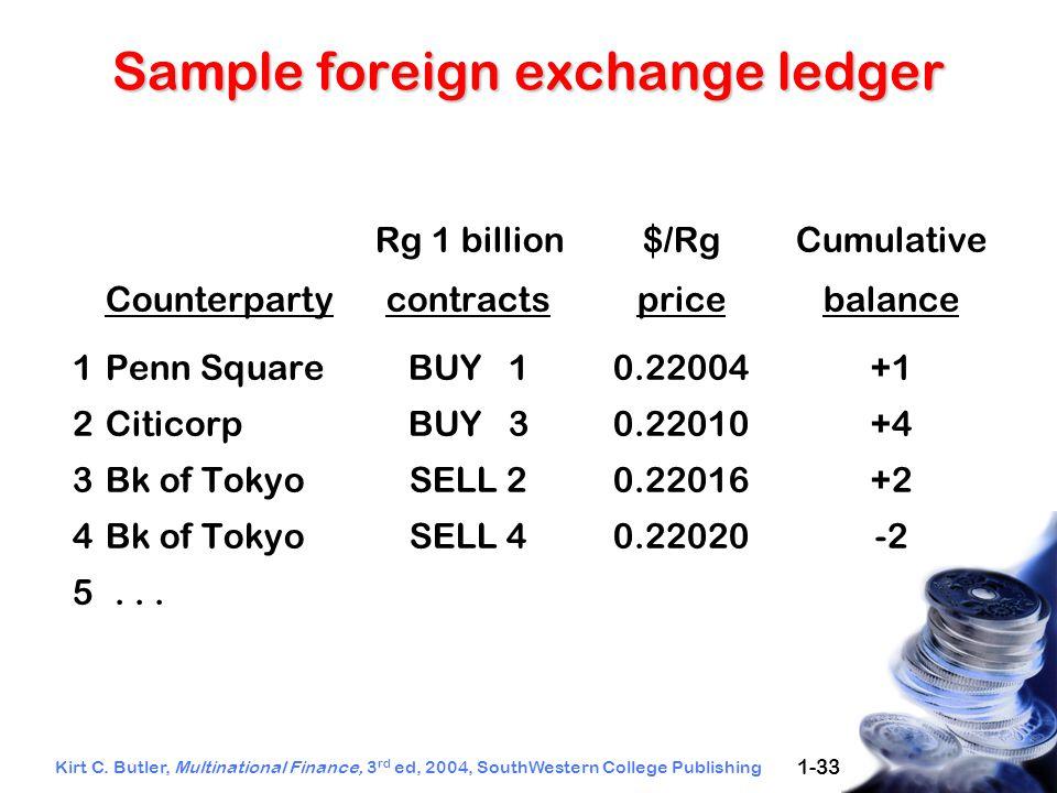 Kirt C. Butler, Multinational Finance, 3 rd ed, 2004, SouthWestern College Publishing 1-33 Sample foreign exchange ledger Rg 1 billion$/RgCumulative C