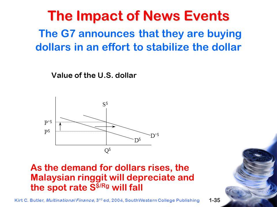Kirt C. Butler, Multinational Finance, 3 rd ed, 2004, SouthWestern College Publishing 1-35 The Impact of News Events The Impact of News Events The G7