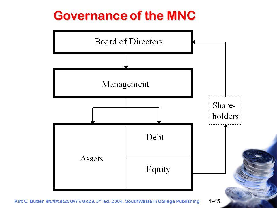 Kirt C. Butler, Multinational Finance, 3 rd ed, 2004, SouthWestern College Publishing 1-45 Governance of the MNC