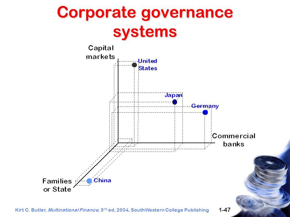 Kirt C. Butler, Multinational Finance, 3 rd ed, 2004, SouthWestern College Publishing 1-47 Corporate governance systems