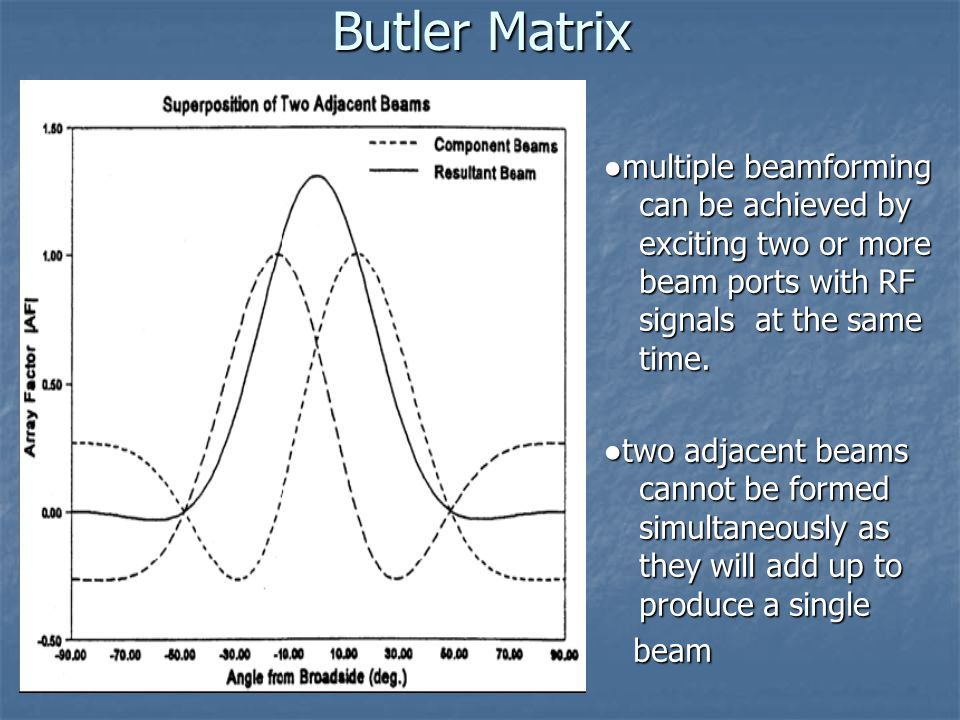 Butler Matrix ●multiple beamforming can be achieved by exciting two or more beam ports with RF signals at the same time.