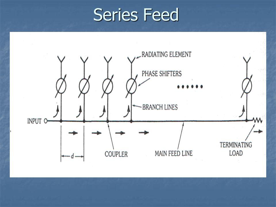 Transmission & Reflection Types