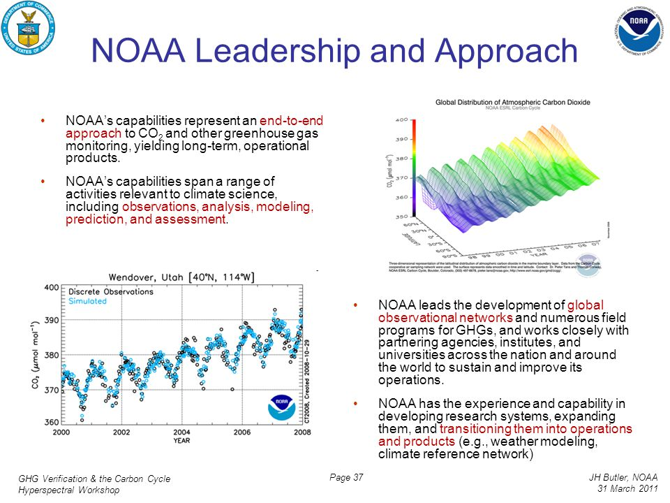 GHG Verification & the Carbon Cycle Hyperspectral Workshop JH Butler, NOAA 31 March 2011 Page 37 NOAA Leadership and Approach NOAA's capabilities repr