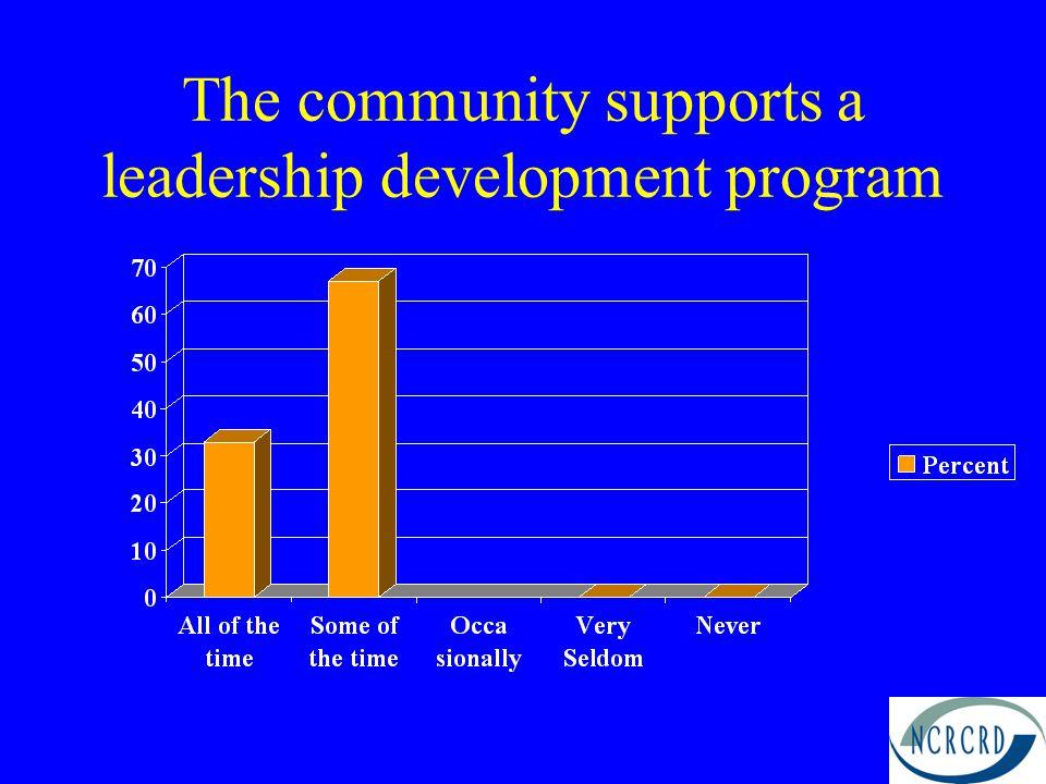 The community supports a leadership development program