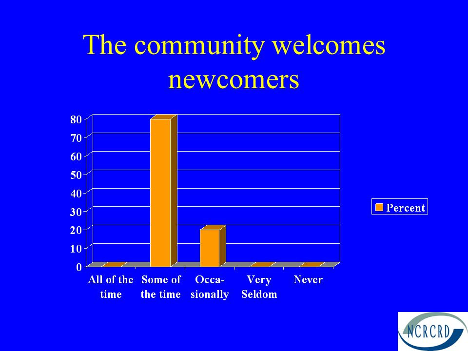 The community welcomes newcomers
