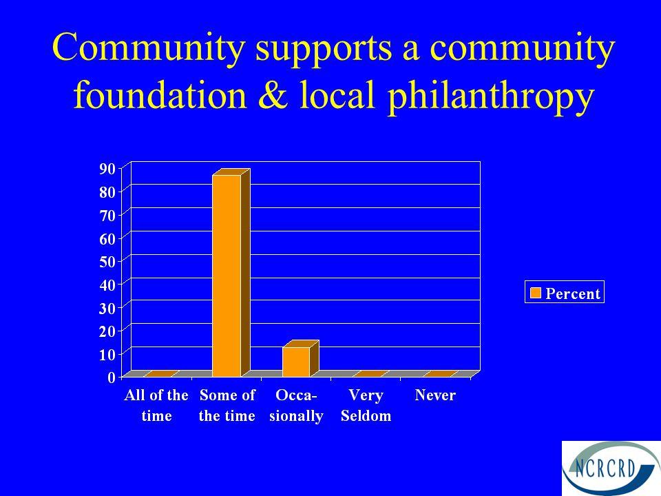 Community supports a community foundation & local philanthropy