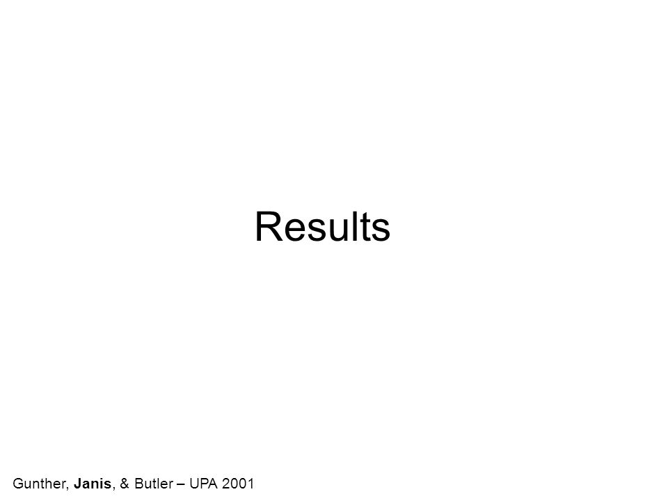 Results Gunther, Janis, & Butler – UPA 2001