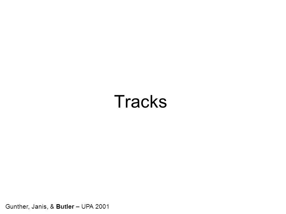 Tracks Gunther, Janis, & Butler – UPA 2001