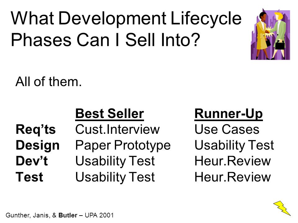What Development Lifecycle Phases Can I Sell Into.