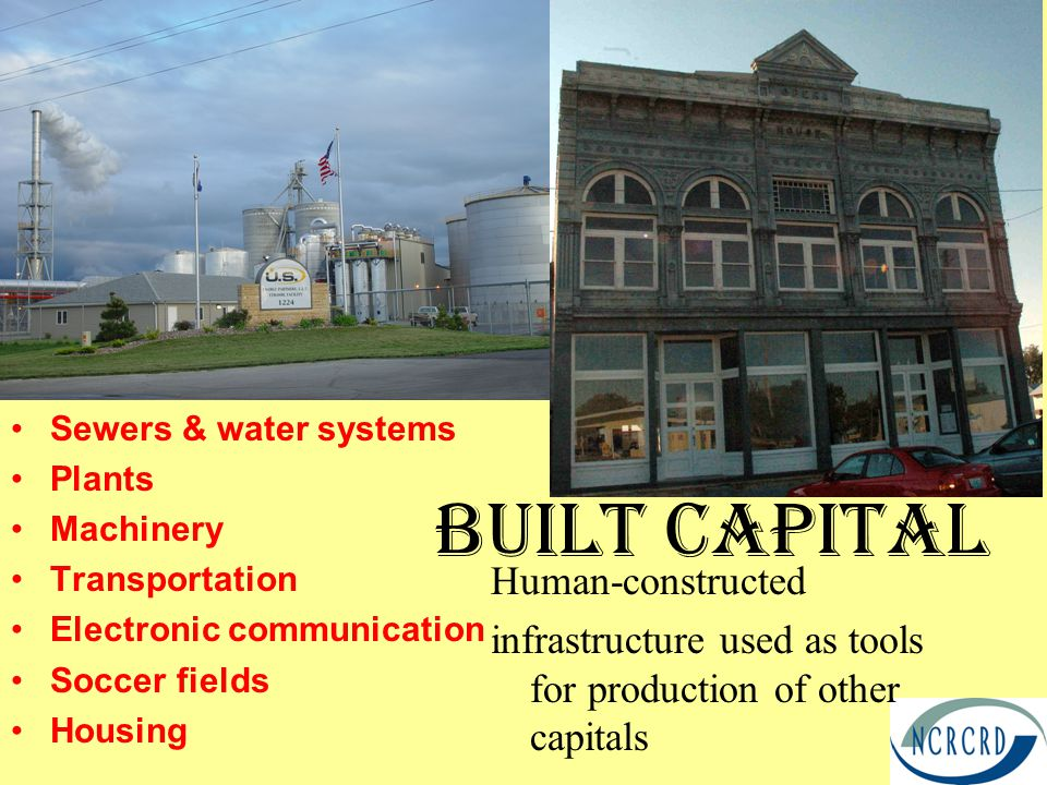 Built capital Sewers & water systems Plants Machinery Transportation Electronic communication Soccer fields Housing Human-constructed infrastructure u