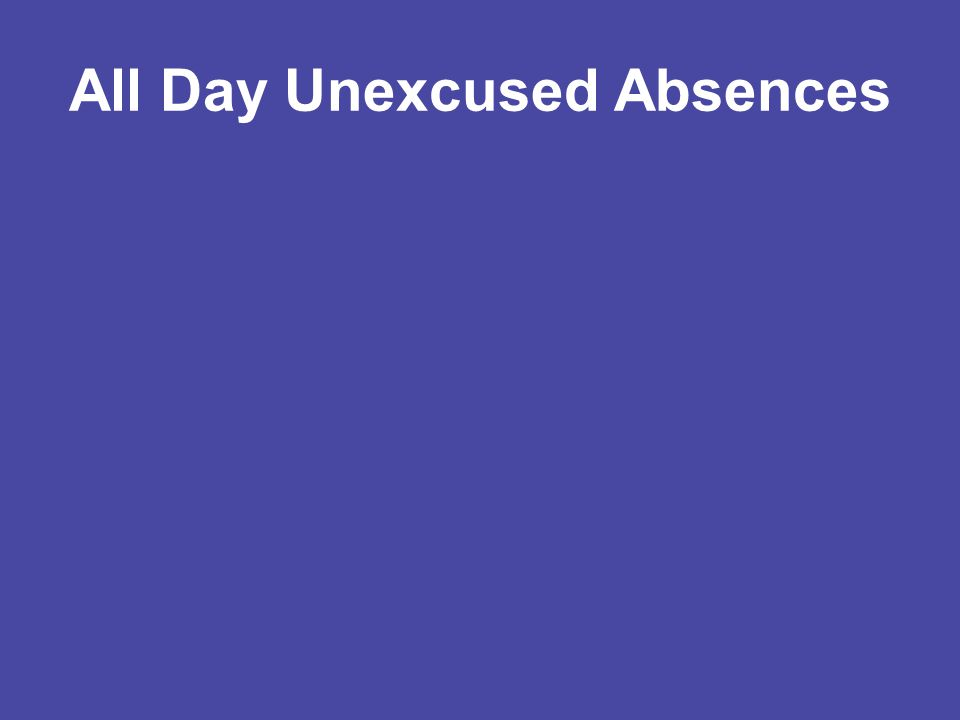 All Day Unexcused Absences