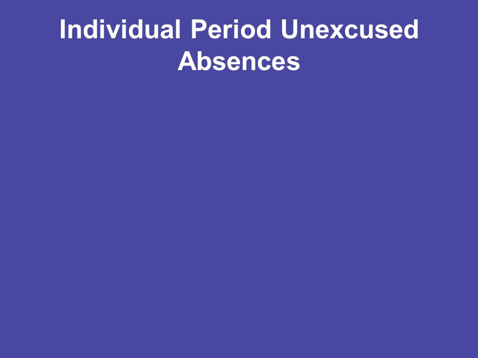 Individual Period Unexcused Absences