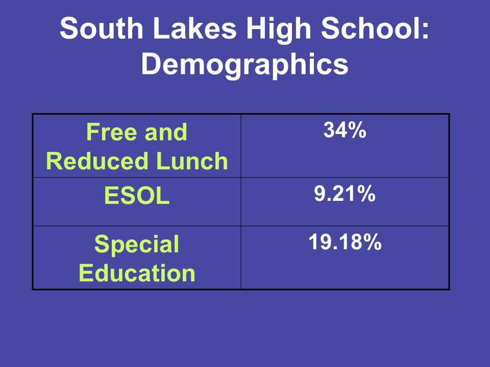South Lakes High School: Demographics Free and Reduced Lunch 34% ESOL 9.21% Special Education 19.18%