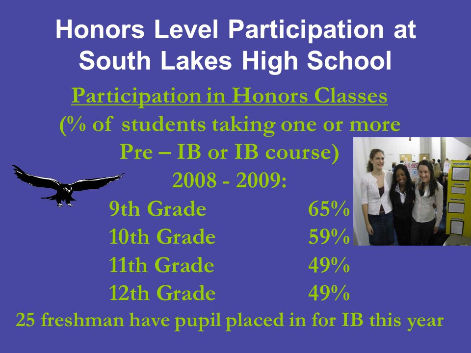 Honors Level Participation at South Lakes High School Participation in Honors Classes (% of students taking one or more Pre – IB or IB course) 2008 - 2009: 9th Grade 65% 10th Grade 59% 11th Grade 49% 12th Grade 49% 25 freshman have pupil placed in for IB this year